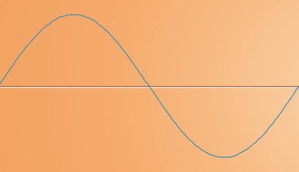 Sinus wave