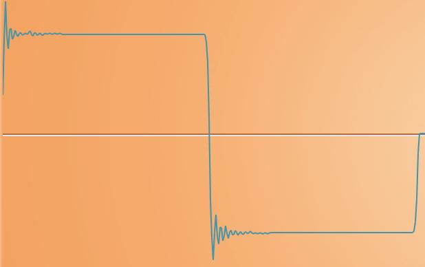 Квадратная волна